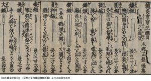 鍼灸重宝記綱目  「京都大学附属図書館所蔵『富士川文庫』より