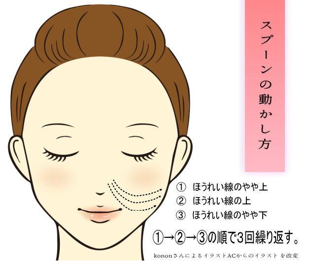 美容 リフトアップの方法 美容鍼 スプーン
